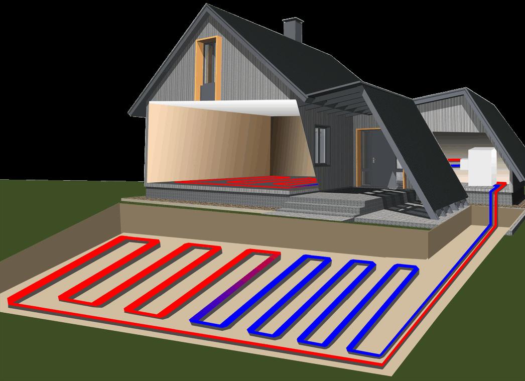 Геотермальные технологии для отопления